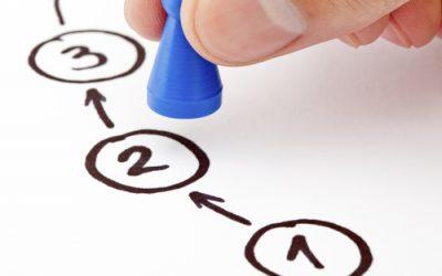 Étape 3 de 3 : comment récupérer de 1 à 3 heures de temps de travail par employé, par jour ?