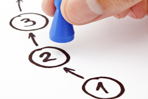 Étape 1 de 3 : Comment récupérer de 1 à 3 heures de temps de travail par employé, par jour ?